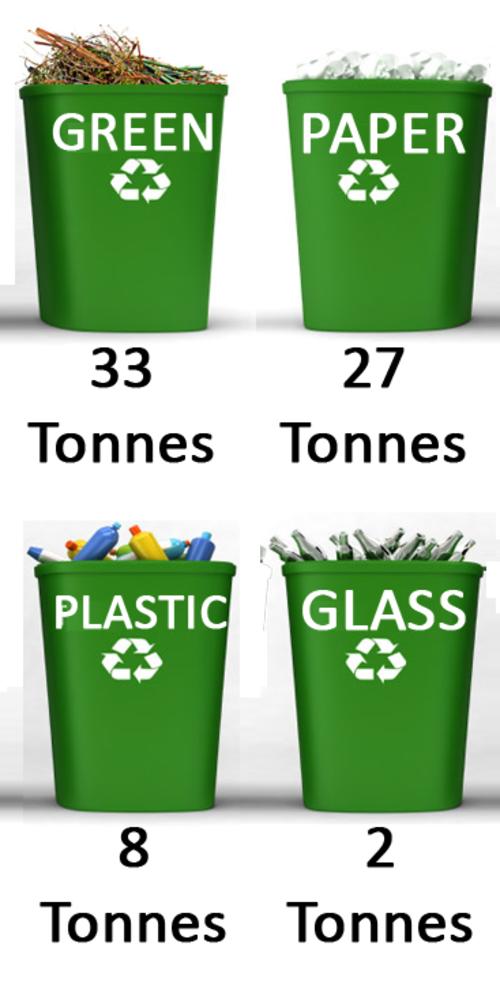 recycling-bins1